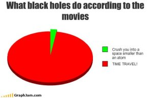 funny-graphs-black-holes
